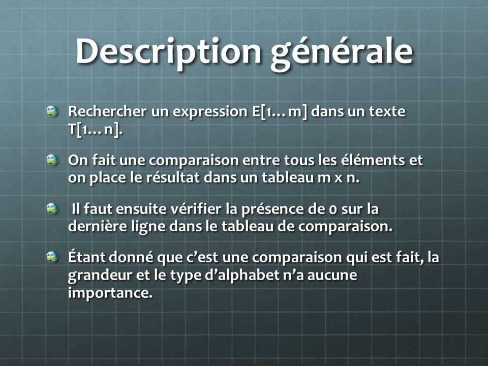 Description générale Rechercher un expression E[1…m] dans un texte T[1…n].